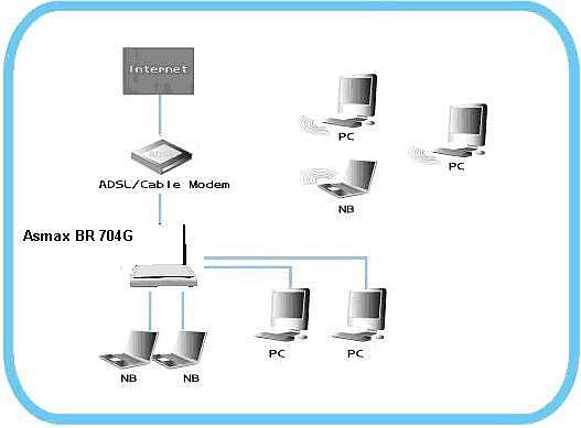 asmax_cablesurfer_schemat