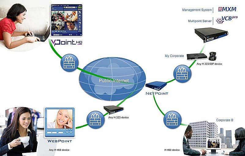 netpoint_architektura_rozwiazania