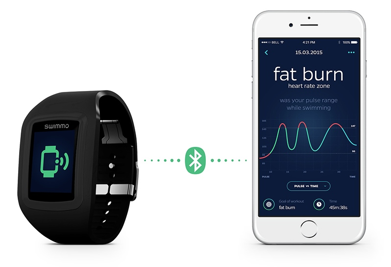 smartwatch-Swimmo