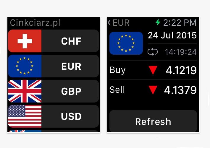 Cinkciarz.pl ma aplikacją na Apple Watch
