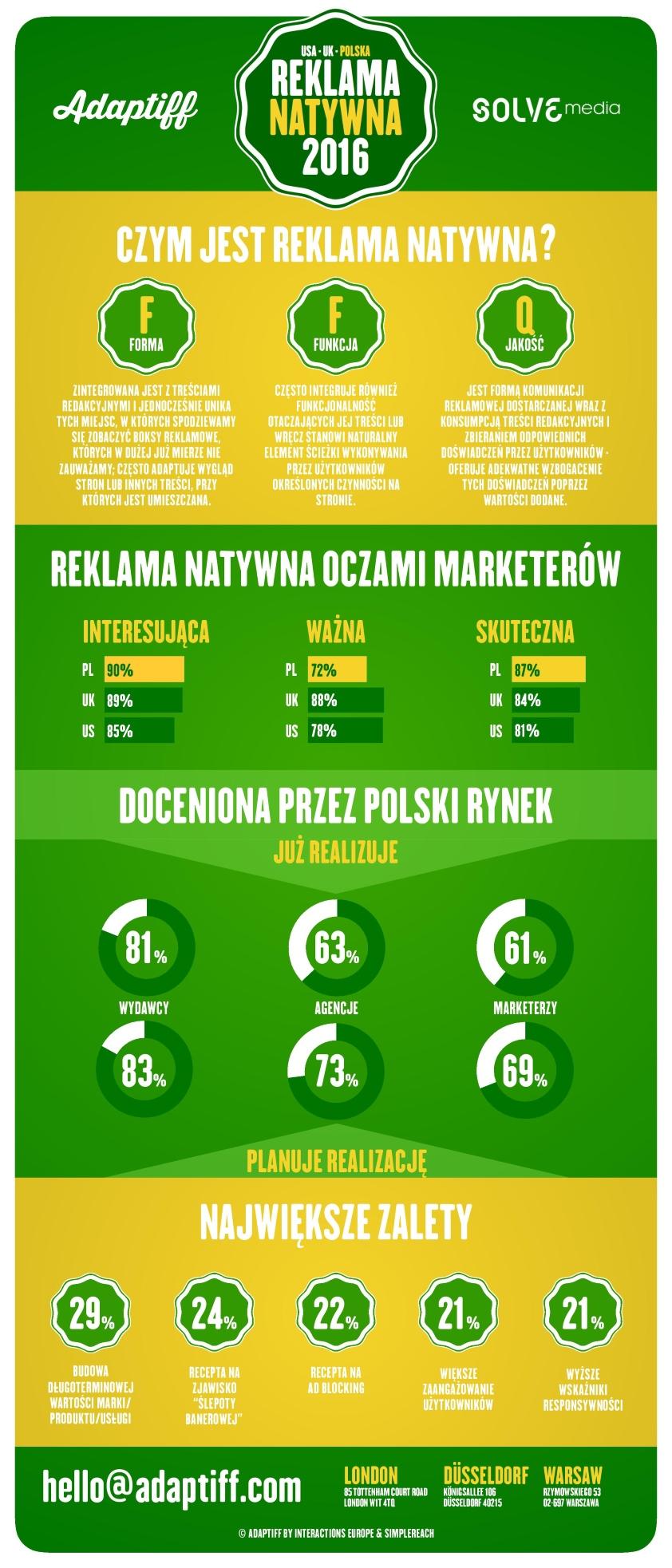 Raport RN 2016 PL - infografika-page-001