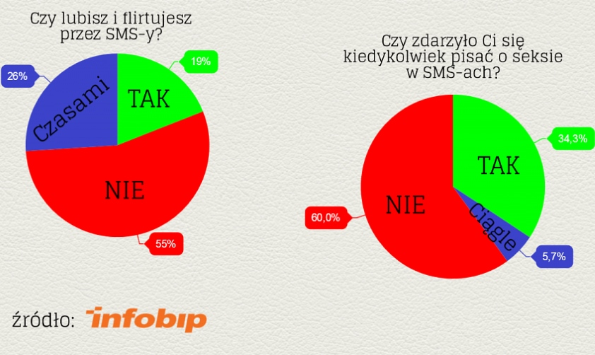 sms-infografika_block_3