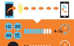 infografika_-_technologie_i_dzwiek2