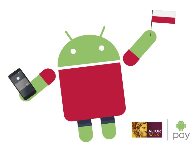 Płatności Android Pay